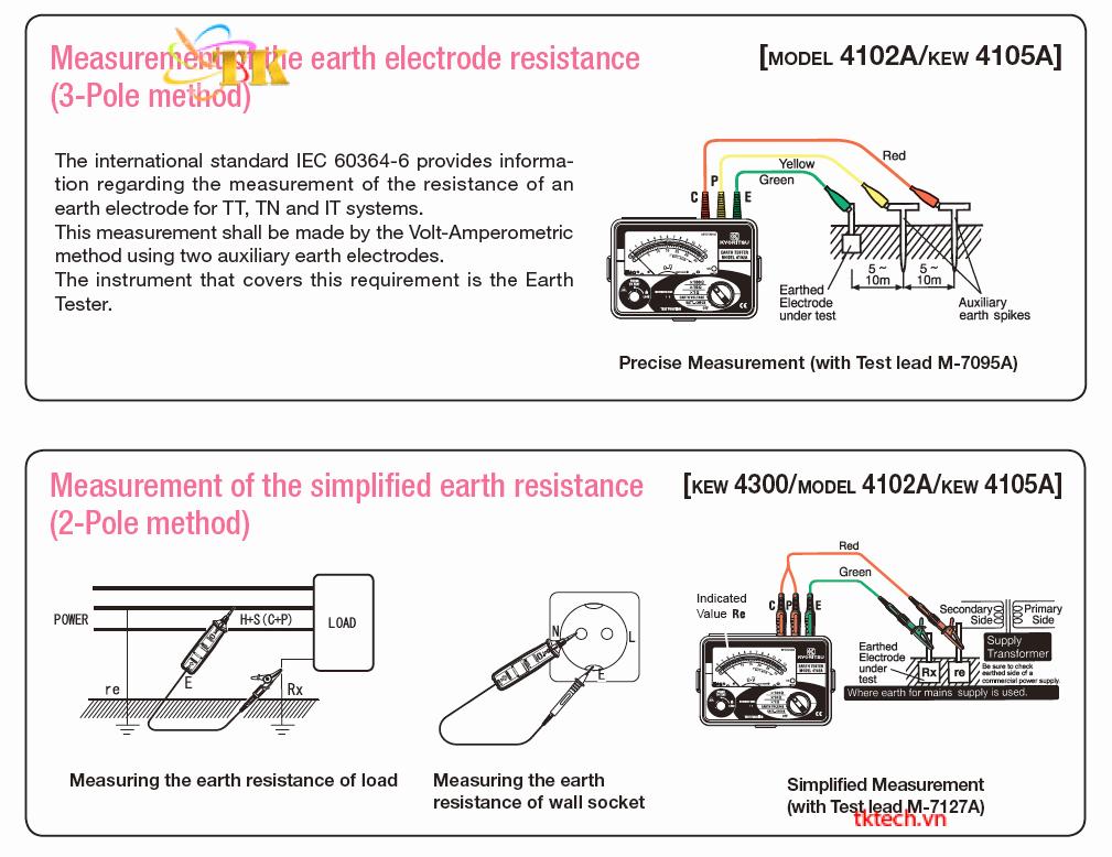 Cách sử dụng Kyoritsu 4102A đo điện trở đất