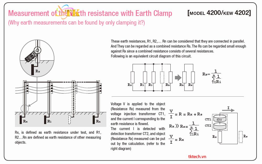Cách sử dụng Kyoritsu 4200 đo điện trở đất