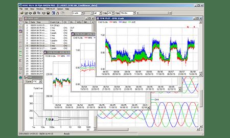 Bộ phân tích và vẽ đồ thị Hioki PQA-HiVIEW PRO 9624-50