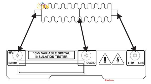 Cách kết nối thiết bị kiểm tra điện trở cách điện