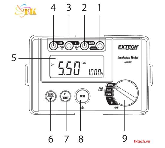 Hướng dẫn sử dụngĐồng hồ đo điện trở cách điện Extech MG310