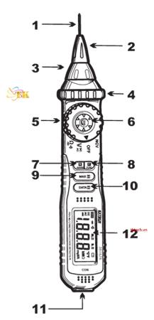 Hướng dẫn sử dụngBút vạn năng Extech 381676A