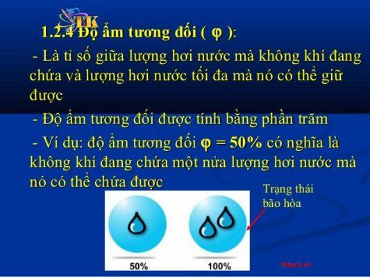 Tại sao bạn nên theo dõi độ ẩm tương đối?