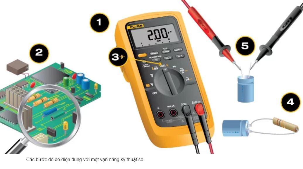 Cách đo điện dung bằng đồng hồ vạn năng