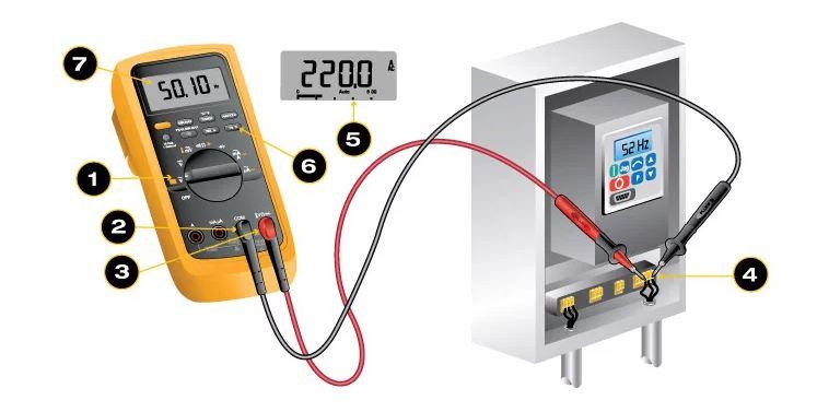 Cách đo tần số bằng đồng hồ vạn năng
