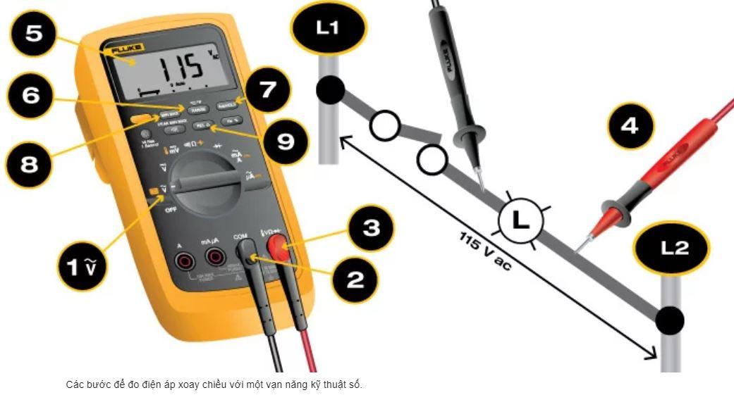 Cách đo điện áp xoay chiều bằng đồng hồ vạn năng