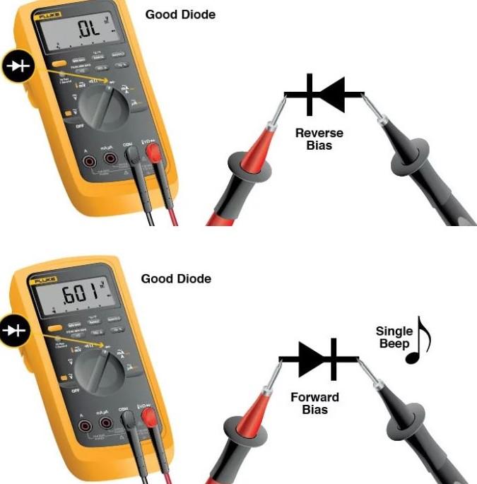 Kiểm tra diode còn tốt