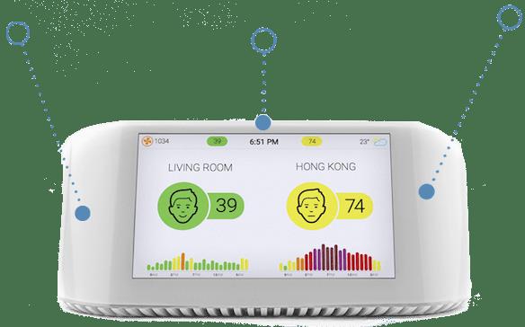 Tính năng Máy đo chất lượng không khí IQAir AirVisual Pro