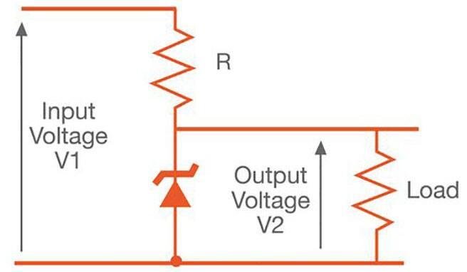 Bộđiều chỉnh shunt diode Zener