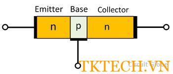 Cấu tạo Transistor NPN