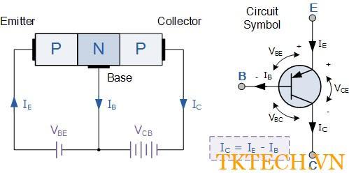 Thiết kế transistor PNP