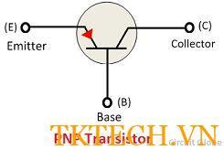 Ký hiệu của Transistor PNP