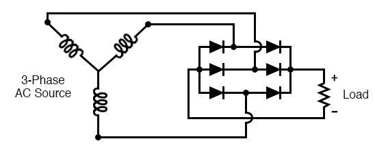 Phiên bản polyphase sử dụng Bố cục thay thế