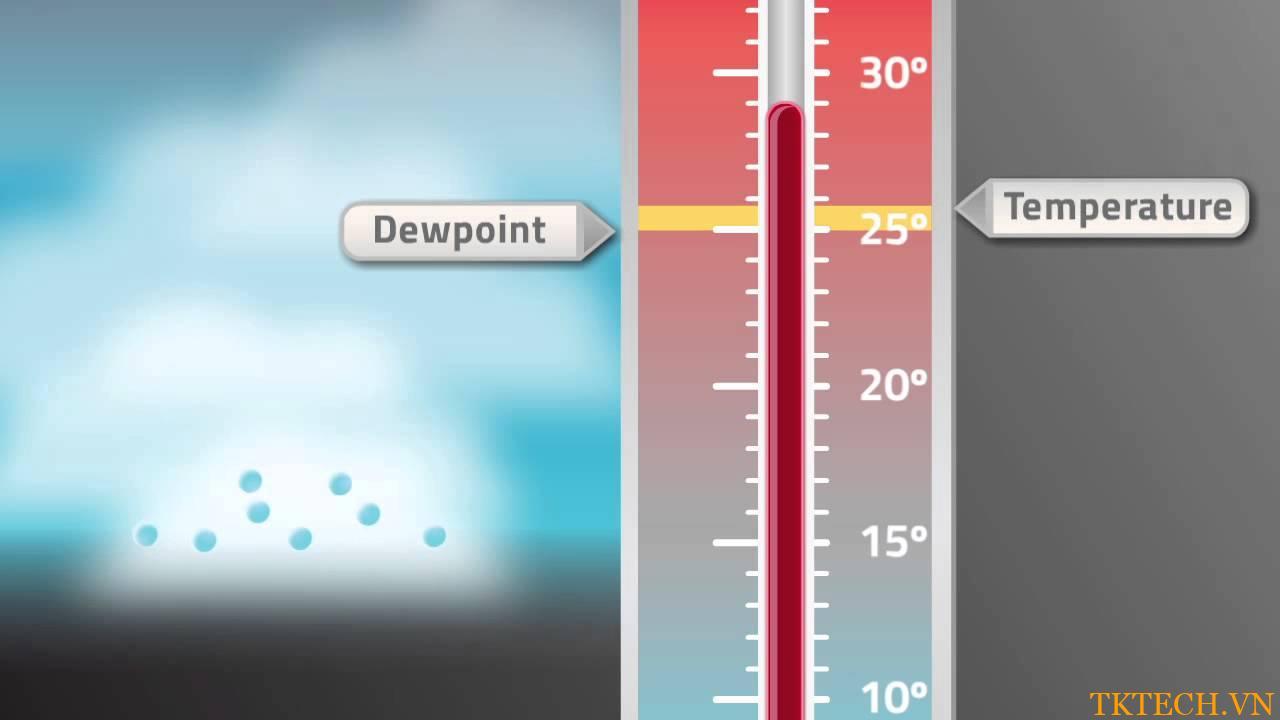 Nhiệt độ không khí là gì? Những lưu ý khi đo nhiệt độ không khí?
