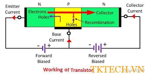 Nguyên lý hoạt động của Transitor