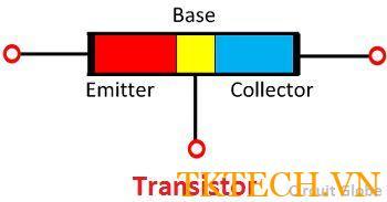 định nghĩa transistor