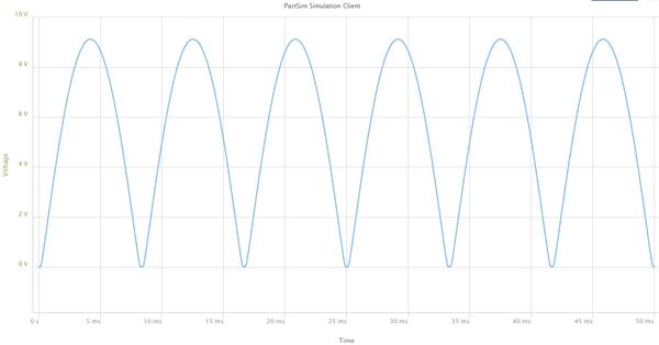 Mạch chỉnh lưu toàn sóng 1