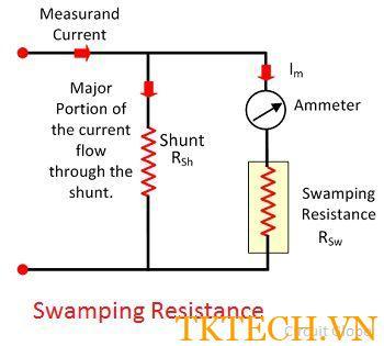 Ảnh hưởng của nhiệt độ lên ampe kế