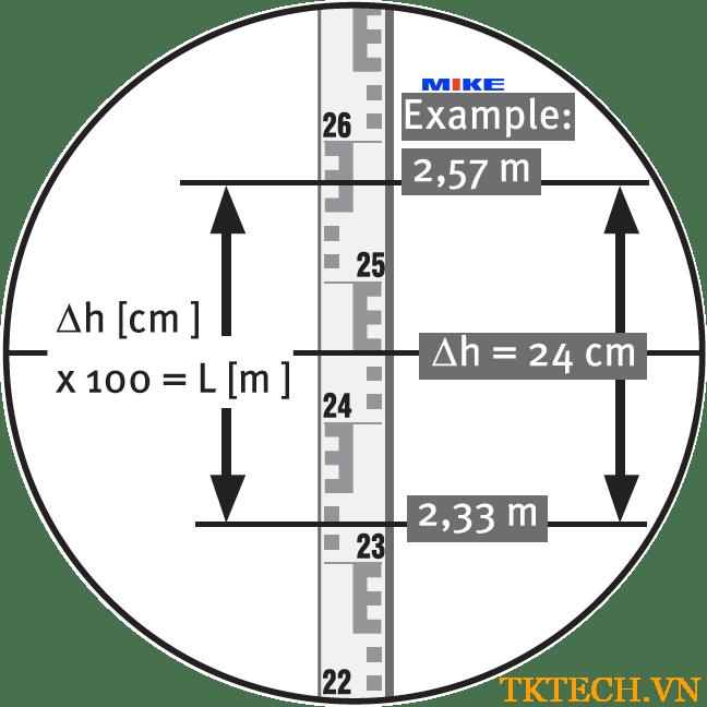 Cách thức đo khoảng cách bằng máy thủy bình Stabila
