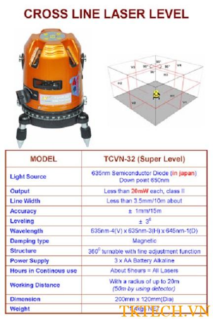 Máy quét laser TCVN-32