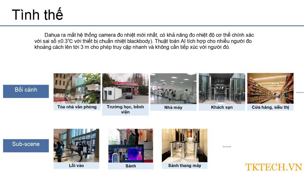 Ứng dụng camera đo thân nhiệt Dahua