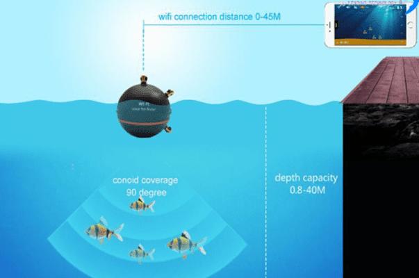 Góc quét 90 độ của Máy dò cá không dây FF03