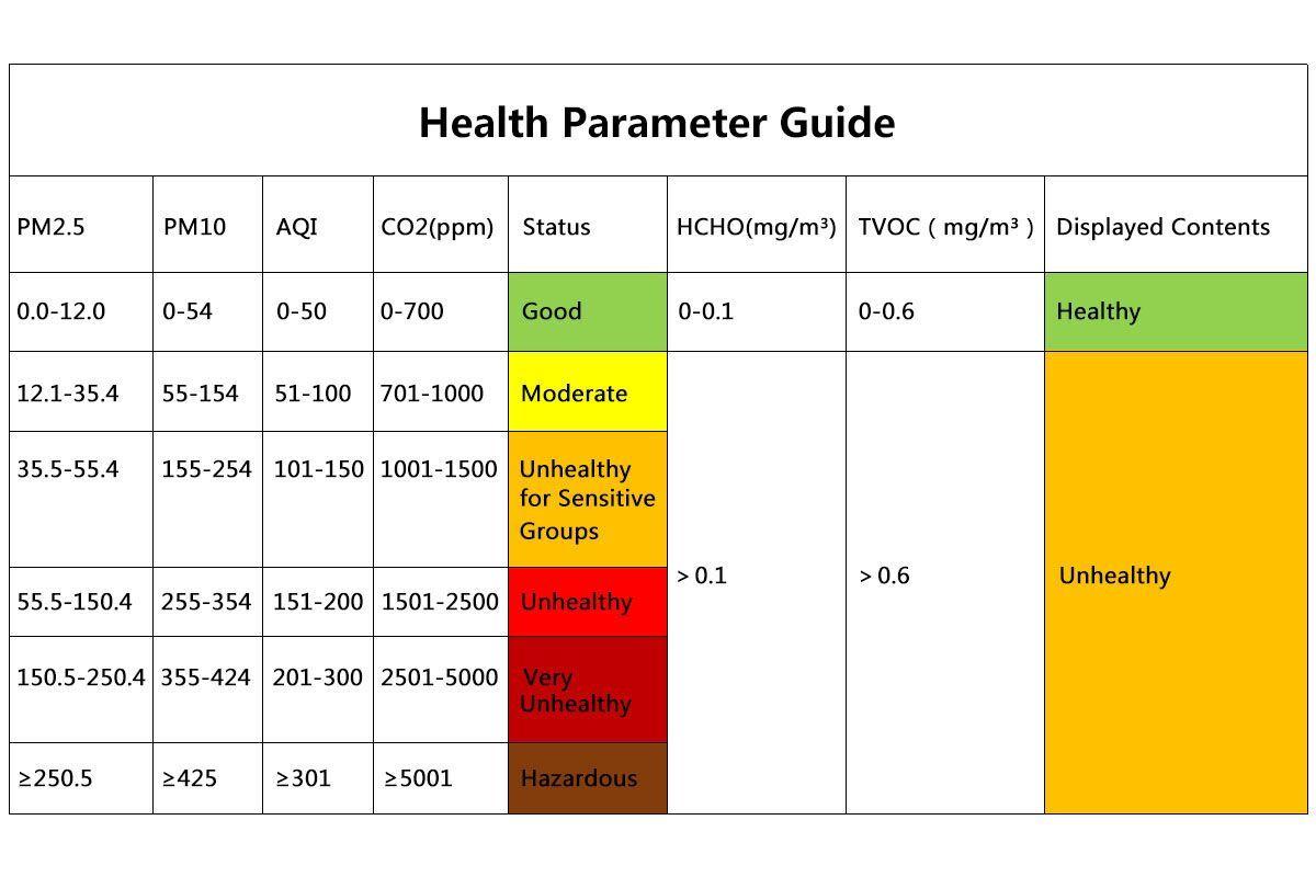 Bẳng hướng dẫn sức khoẻ
