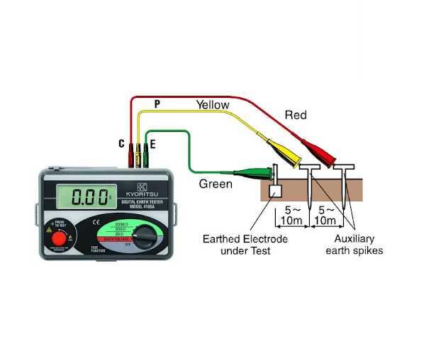 Điện trở suất là gì? Phương pháp đo điện trở suất của đất