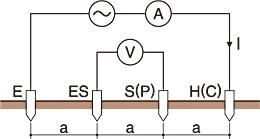 sơ đồ đo điện trở suất của đất