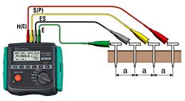 cách lắp đặt máy đo điện trở đất đo điện trở suất của đất