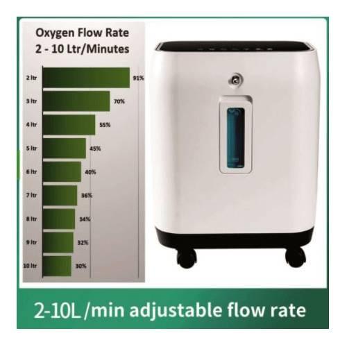 Máy tạo Oxy di động 10 lít